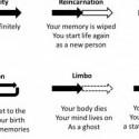 ktoré by ste si vybrali? ja asi nesmrteľnosť...